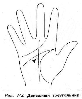 хиромантия треугольник денег на руке фото